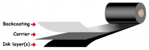 thermal tranfer ribbon