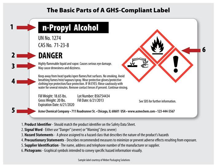 Ghs label diagram weber ghs label diagram ccuart Gallery